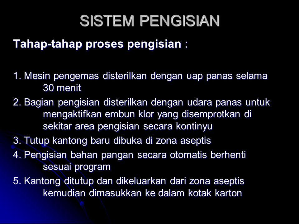SISTEM PENGISIAN Tahap-tahap proses pengisian :