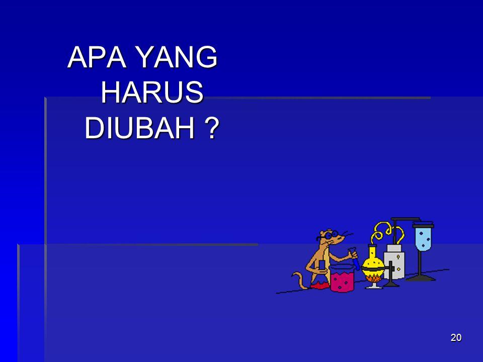 APA YANG HARUS DIUBAH