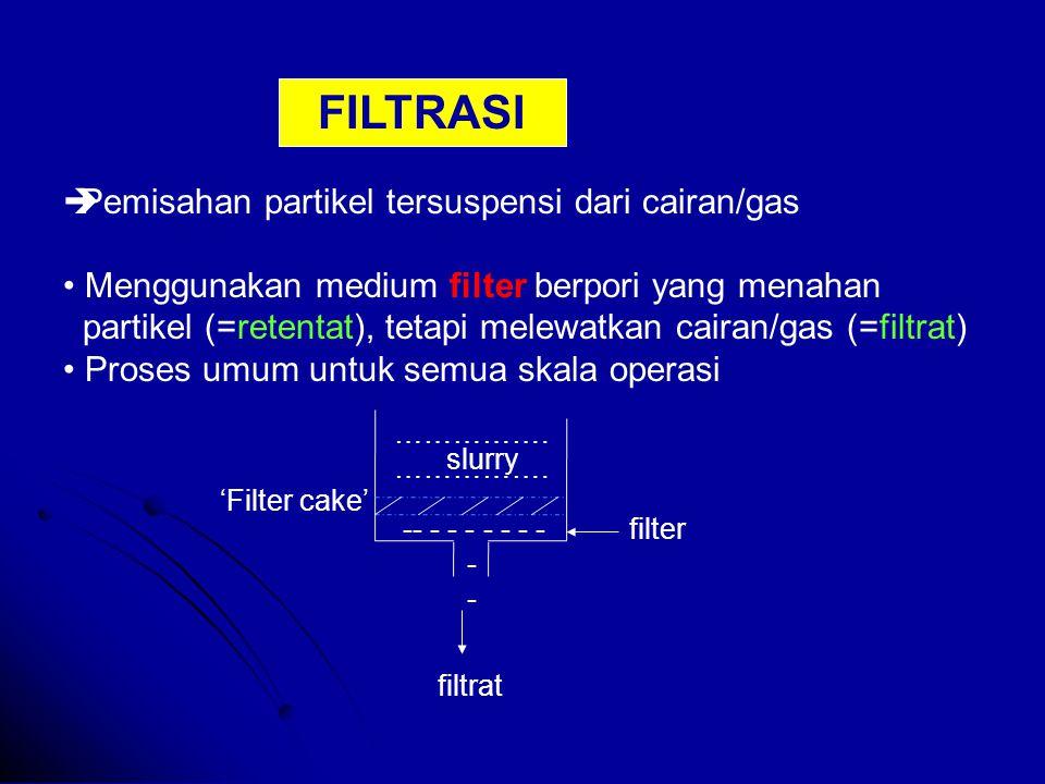 FILTRASI Pemisahan partikel tersuspensi dari cairan/gas