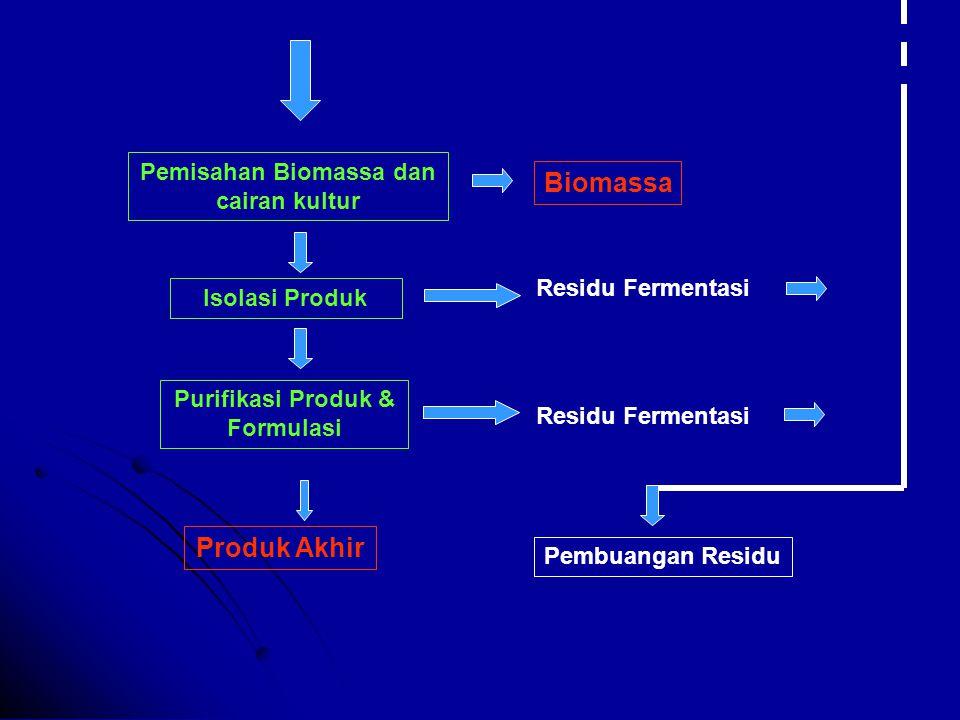 Pemisahan Biomassa dan cairan kultur Purifikasi Produk & Formulasi