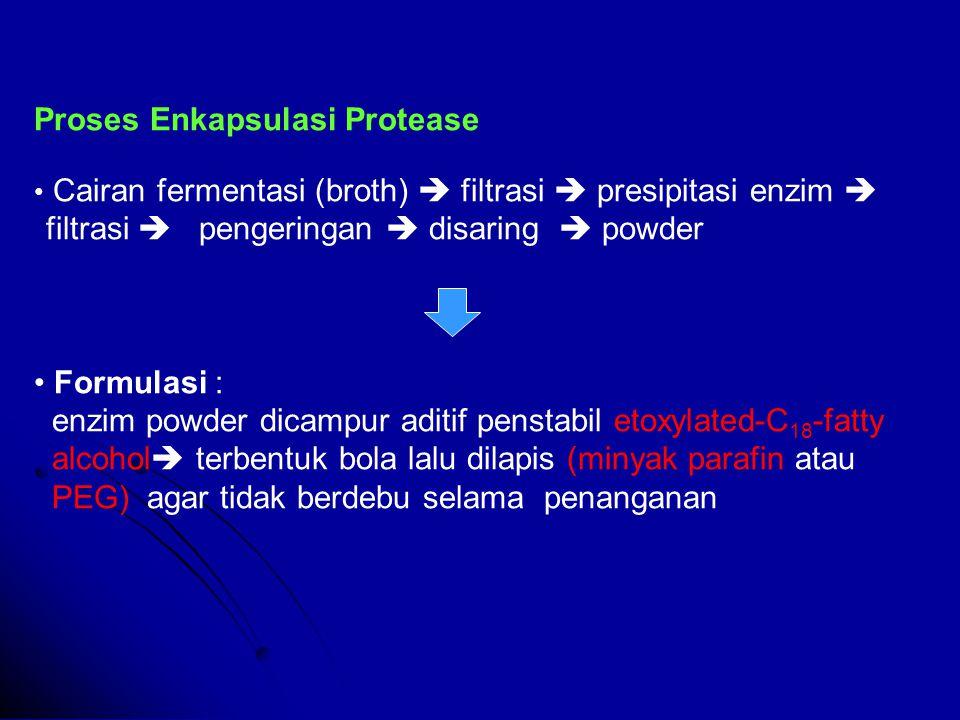 Proses Enkapsulasi Protease