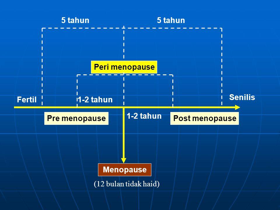 5 tahun 5 tahun. Peri menopause. Senilis. Fertil. 1-2 tahun. 1-2 tahun. Pre menopause. Post menopause.