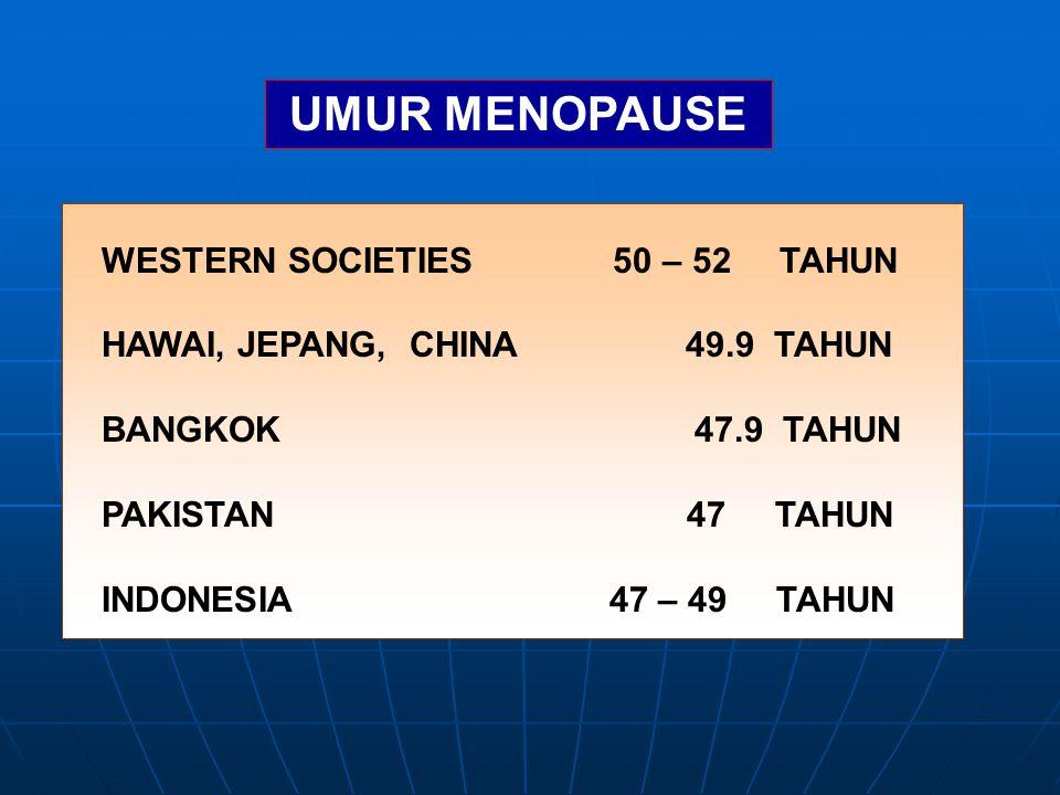 UMUR MENOPAUSE WESTERN SOCIETIES 50 – 52 TAHUN