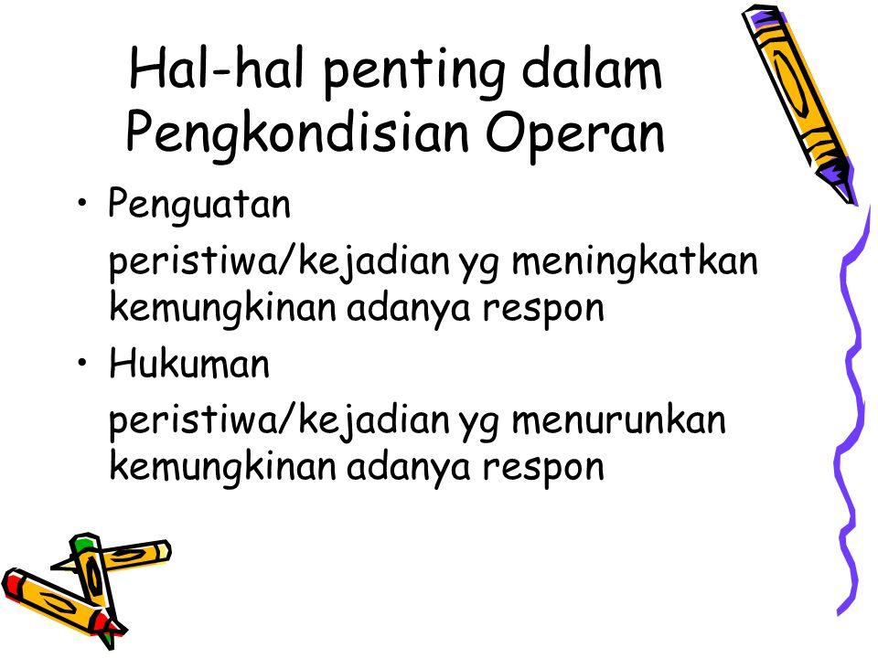 Hal-hal penting dalam Pengkondisian Operan