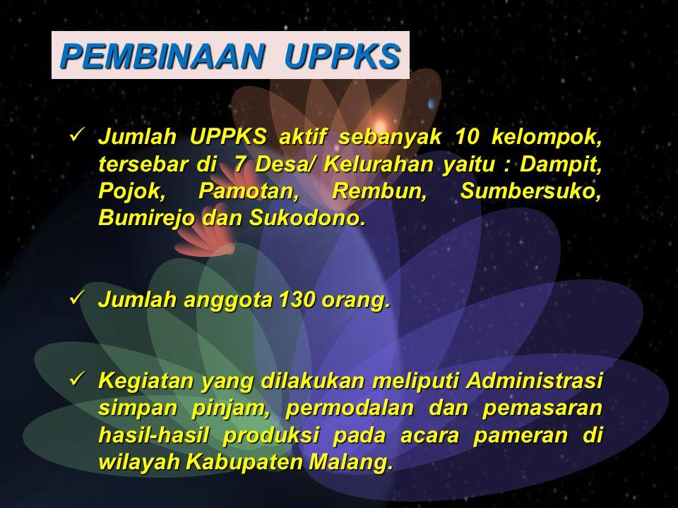 PEMBINAAN UPPKS