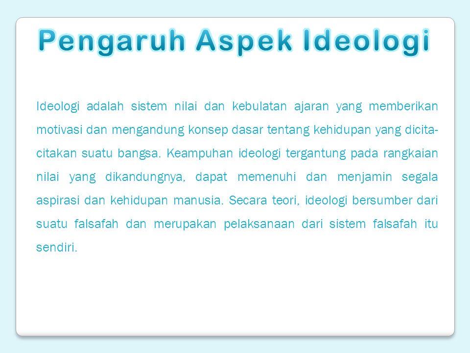 Pengaruh Aspek Ideologi