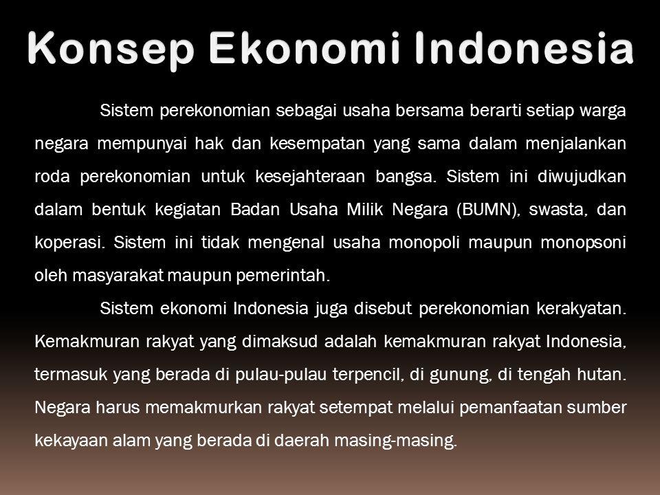 Konsep Ekonomi Indonesia