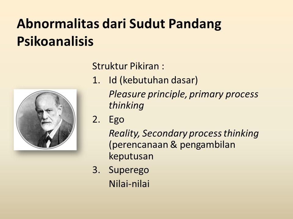 Abnormalitas dari Sudut Pandang Psikoanalisis