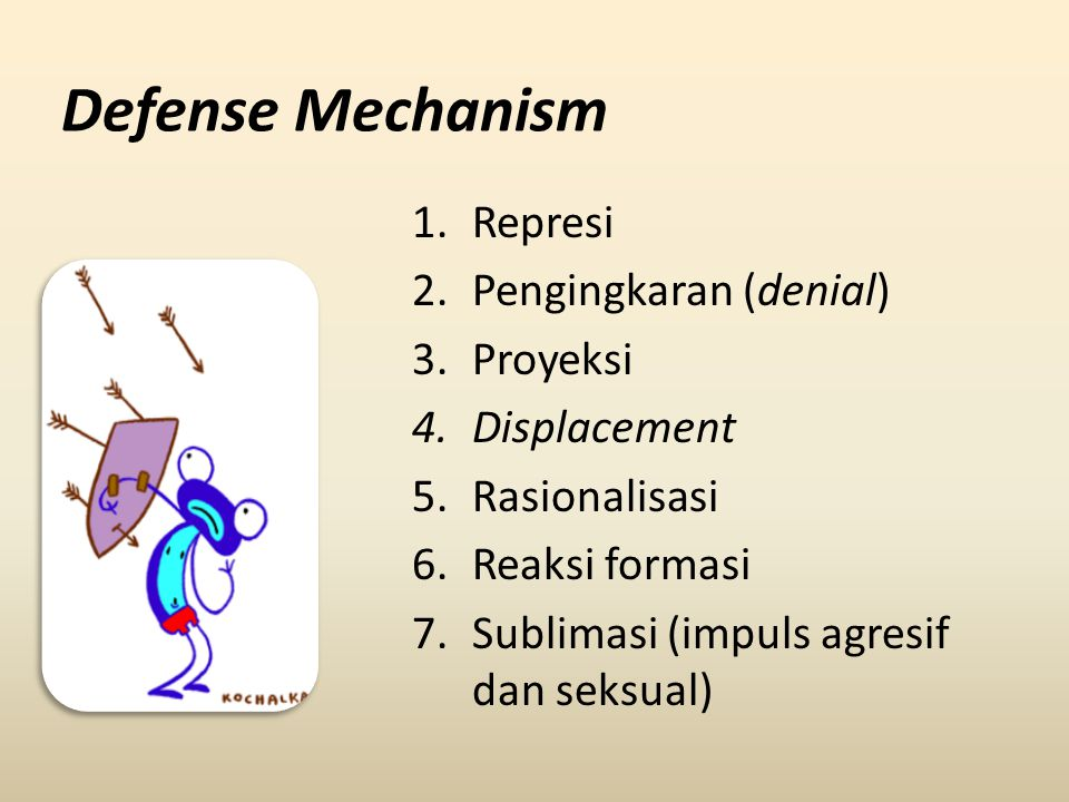 Defense Mechanism Represi Pengingkaran (denial) Proyeksi Displacement