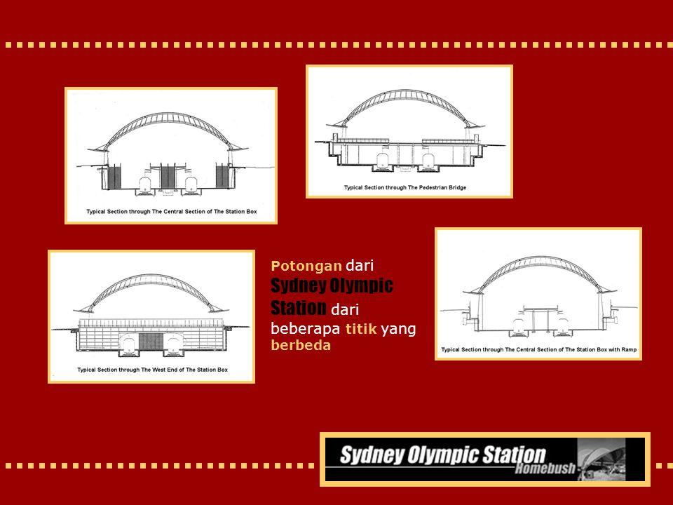 Potongan dari Sydney Olympic Station dari beberapa titik yang berbeda