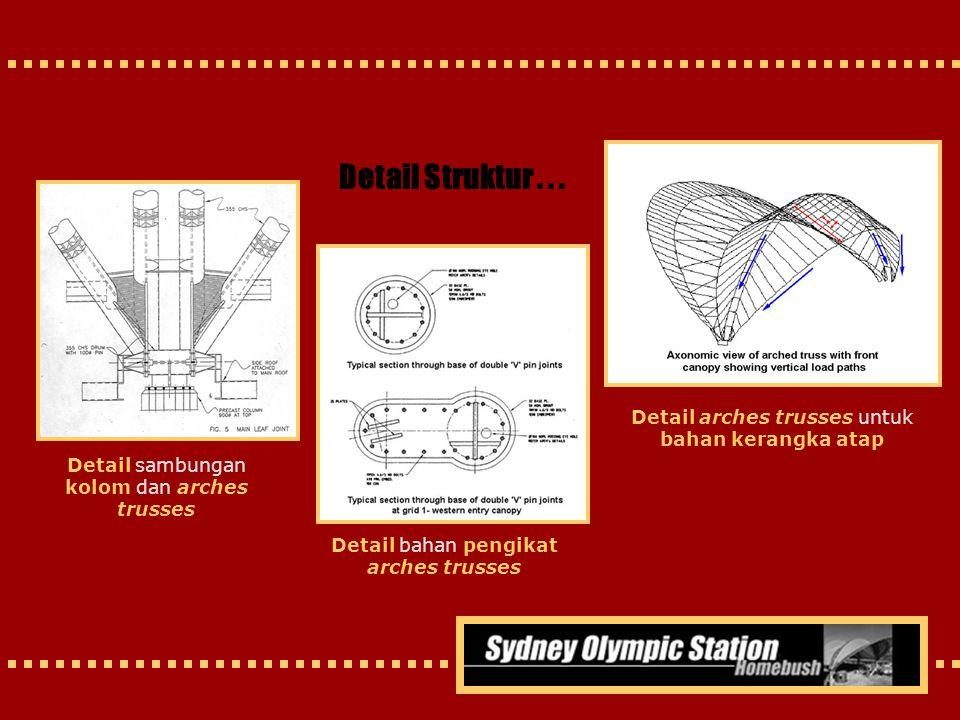 Detail Struktur . . . Detail arches trusses untuk bahan kerangka atap