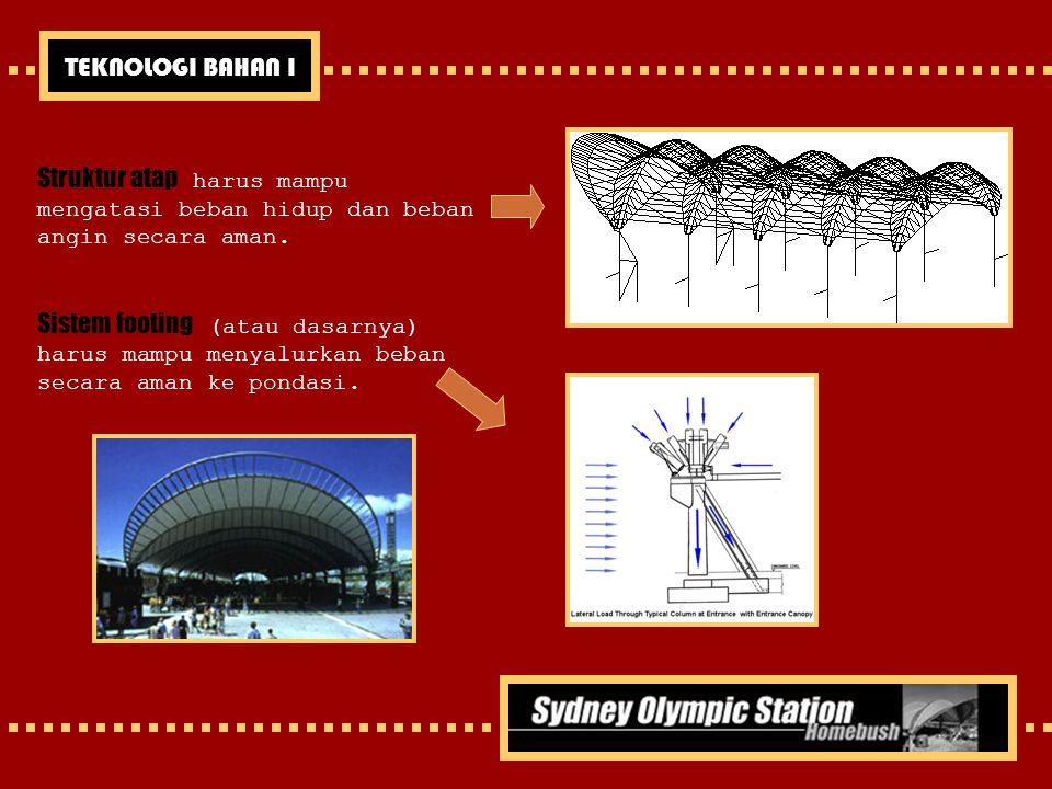 TEKNOLOGI BAHAN I Struktur atap harus mampu mengatasi beban hidup dan beban angin secara aman.