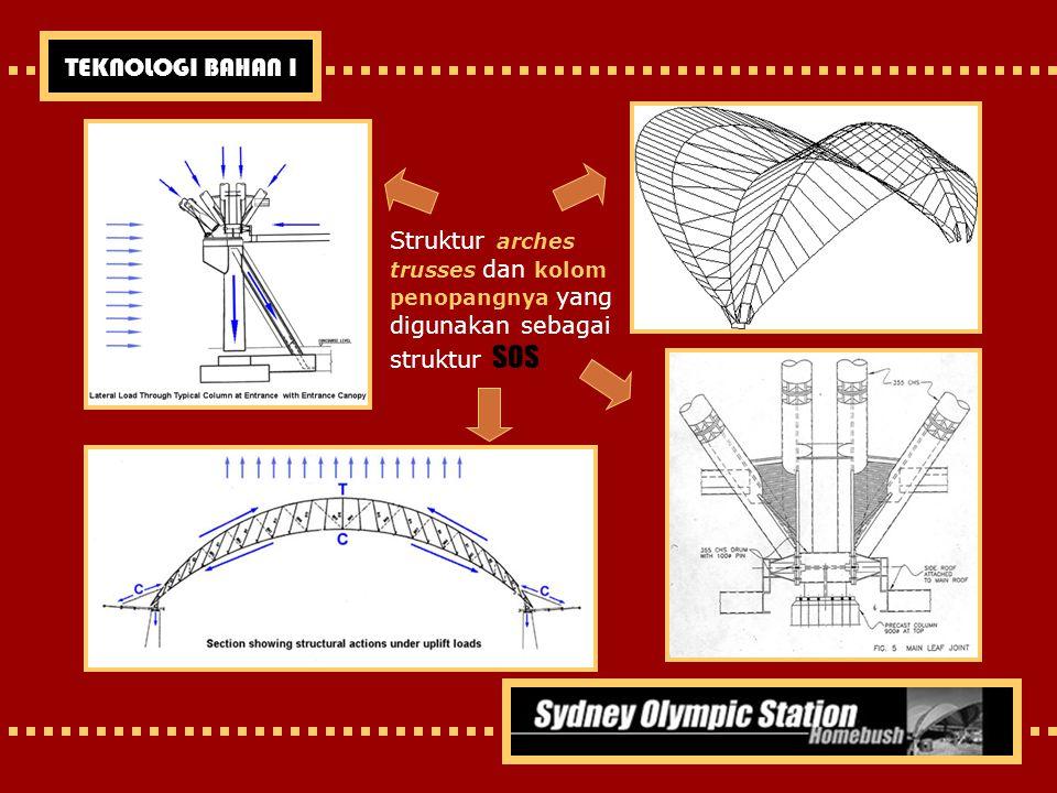 TEKNOLOGI BAHAN I Struktur arches trusses dan kolom penopangnya yang digunakan sebagai struktur SOS