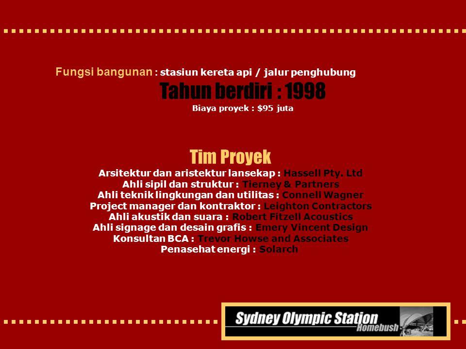 Tahun berdiri : 1998 Tim Proyek