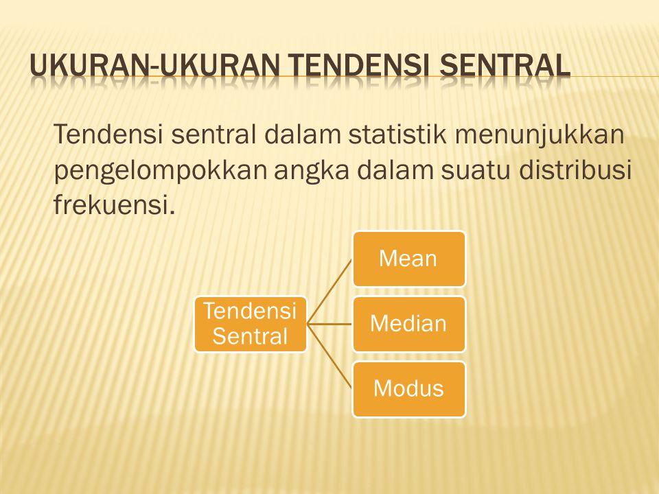 Ukuran-ukuran tendensi sentral