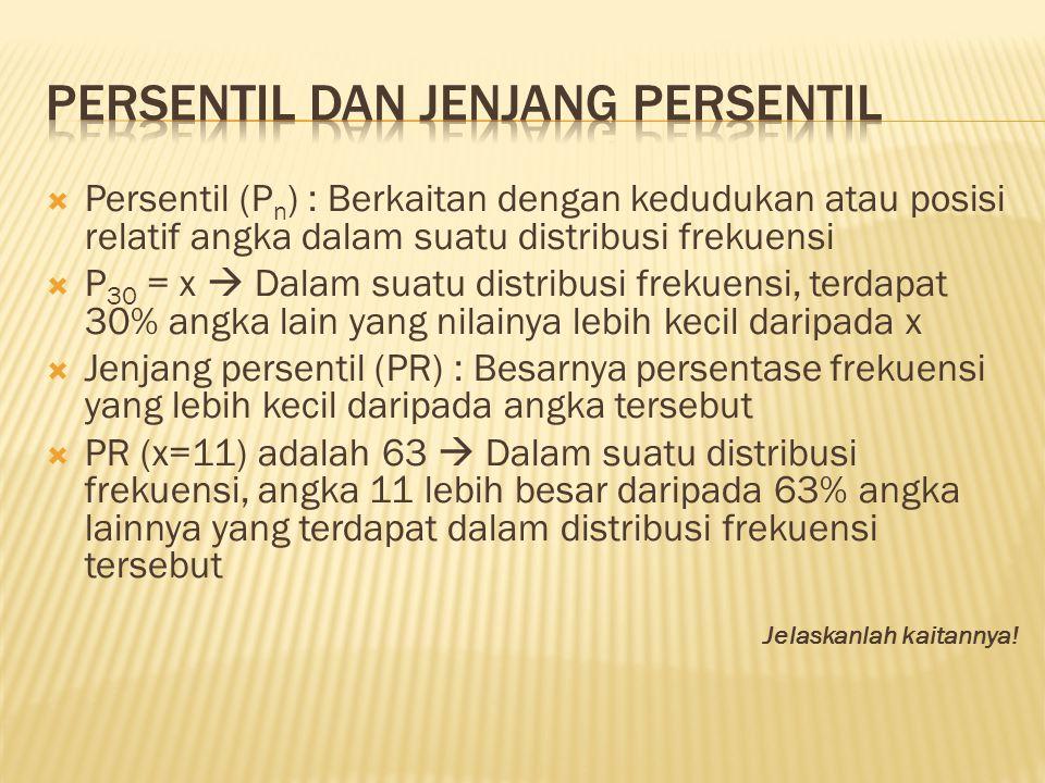 Persentil dan jenjang persentil
