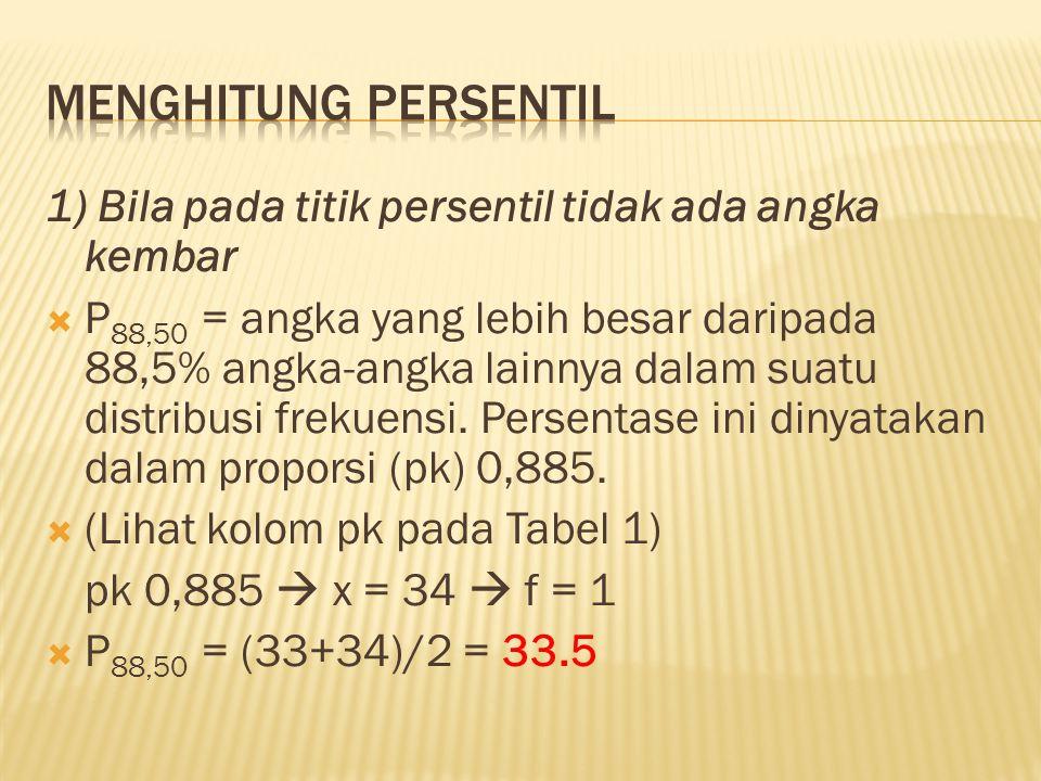 Menghitung persentil 1) Bila pada titik persentil tidak ada angka kembar.