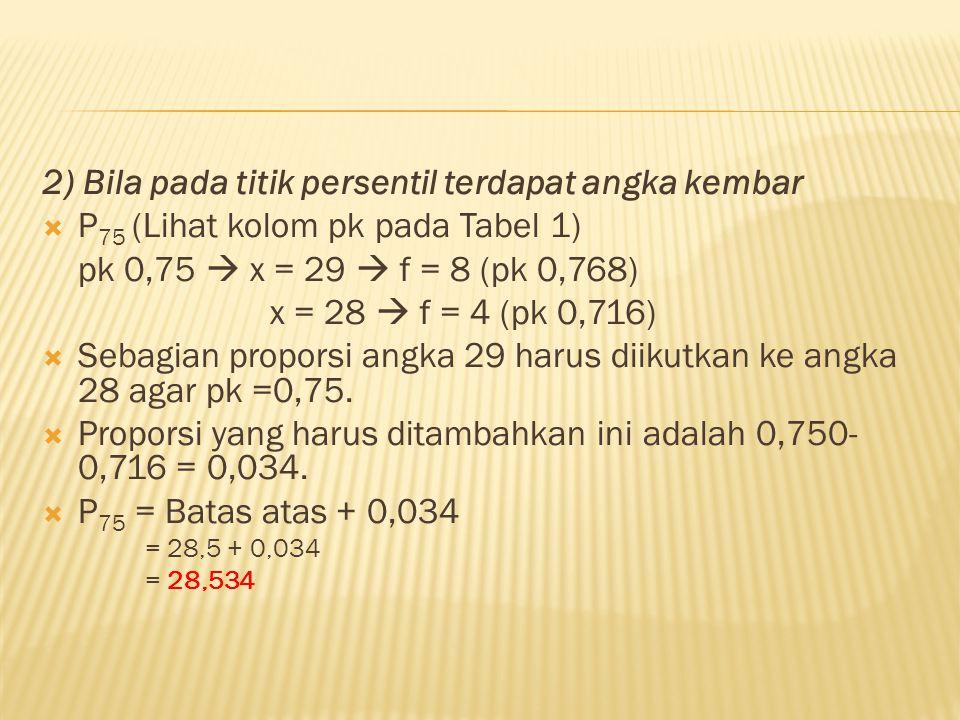 2) Bila pada titik persentil terdapat angka kembar