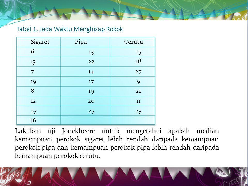 Tabel 1. Jeda Waktu Menghisap Rokok