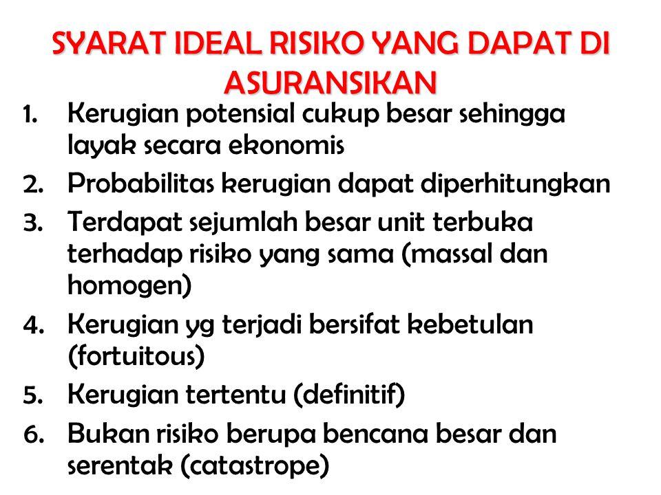 SYARAT IDEAL RISIKO YANG DAPAT DI ASURANSIKAN