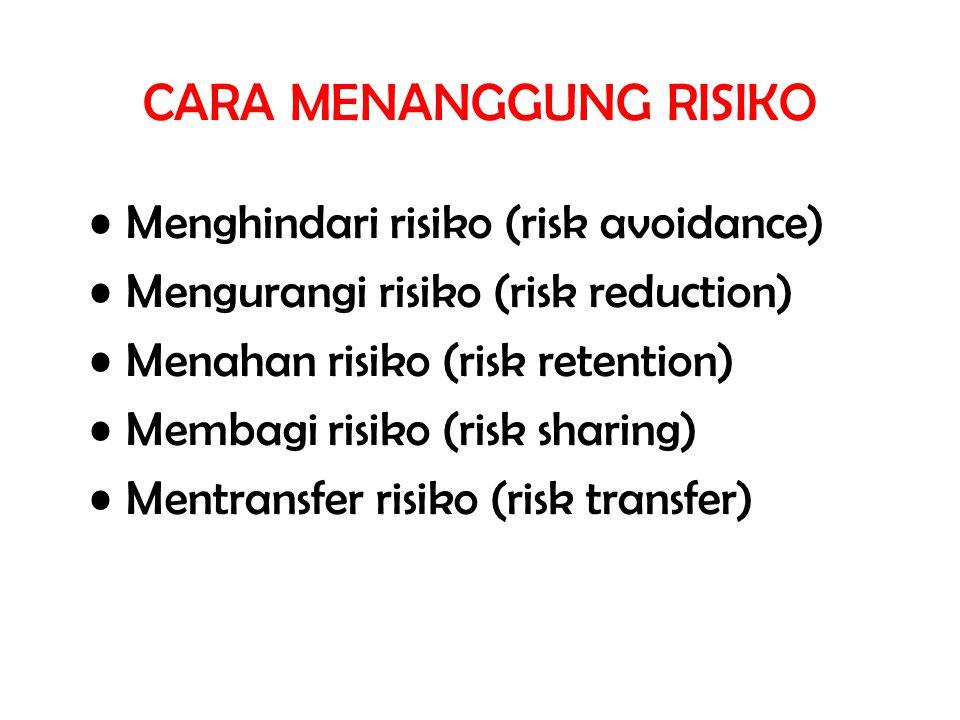 CARA MENANGGUNG RISIKO