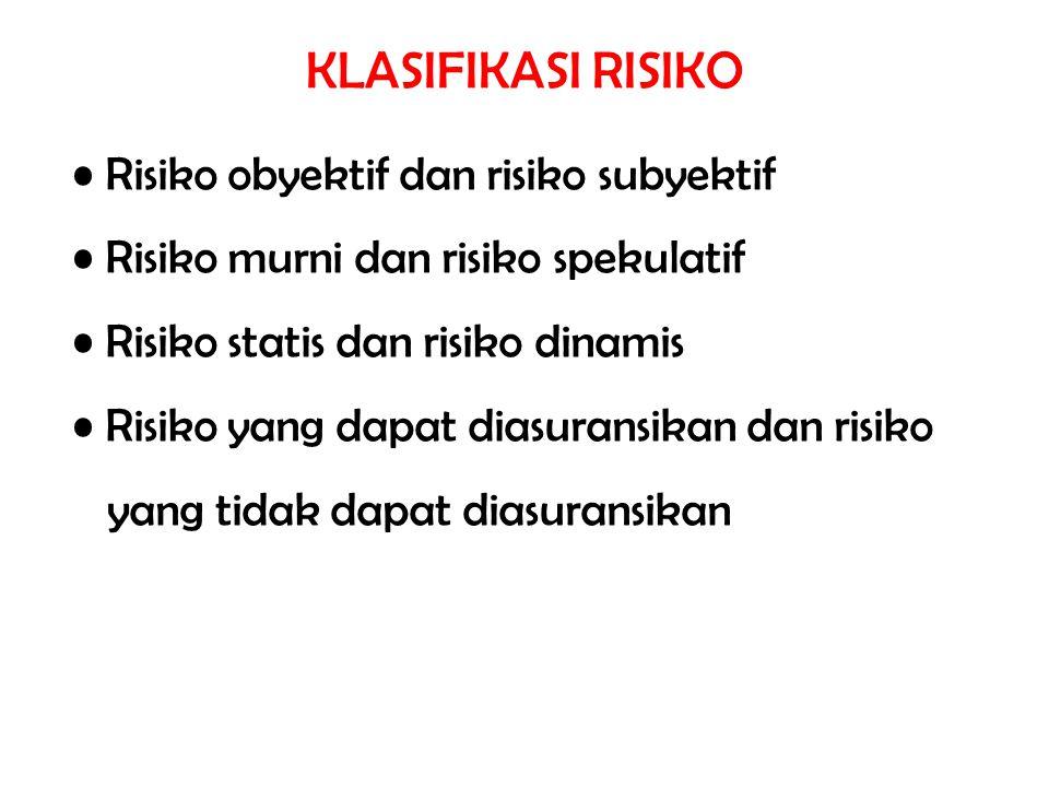 KLASIFIKASI RISIKO Risiko obyektif dan risiko subyektif
