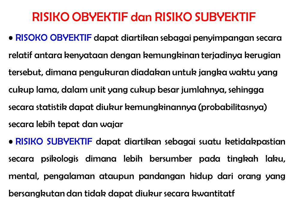 RISIKO OBYEKTIF dan RISIKO SUBYEKTIF