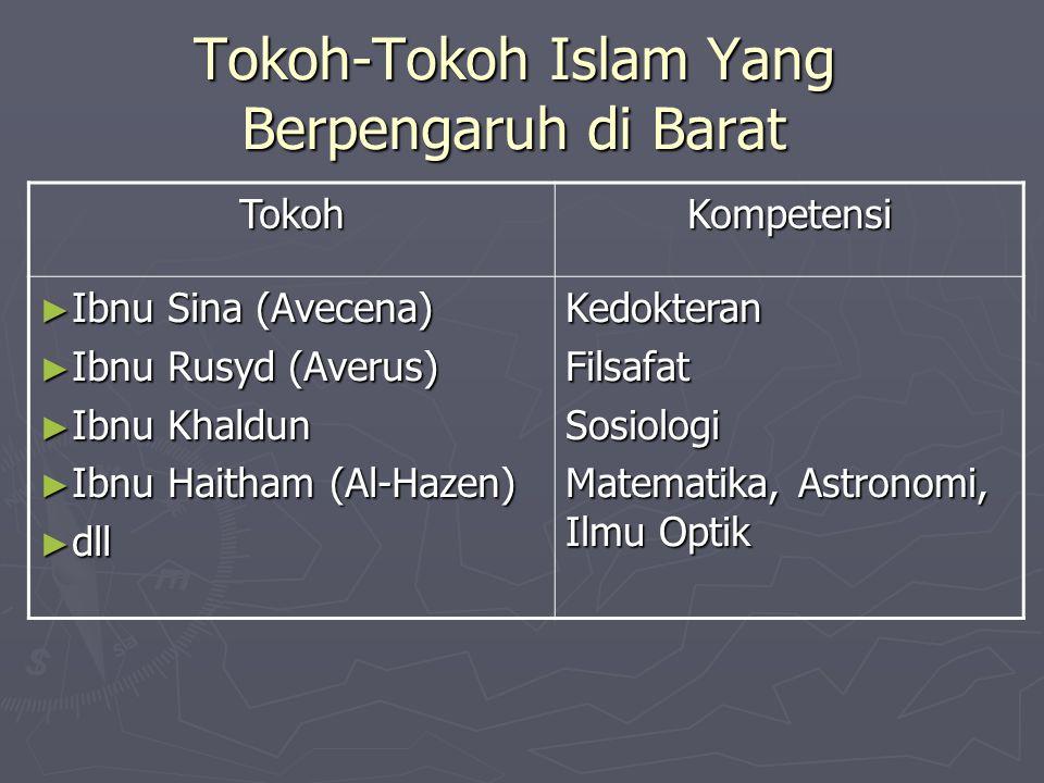 Tokoh-Tokoh Islam Yang Berpengaruh di Barat
