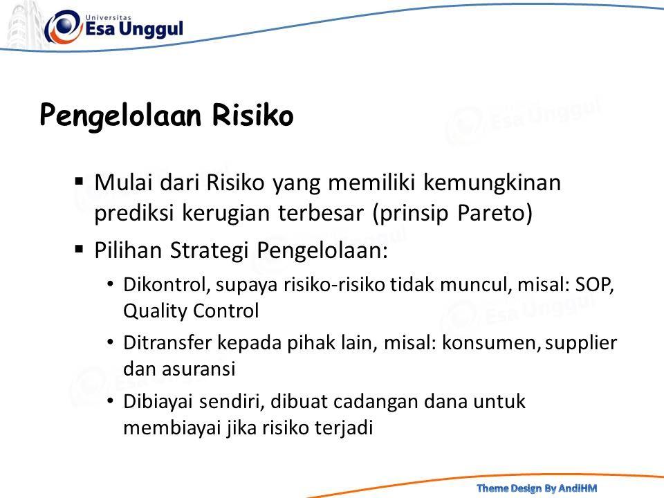 Pengelolaan Risiko Mulai dari Risiko yang memiliki kemungkinan prediksi kerugian terbesar (prinsip Pareto)