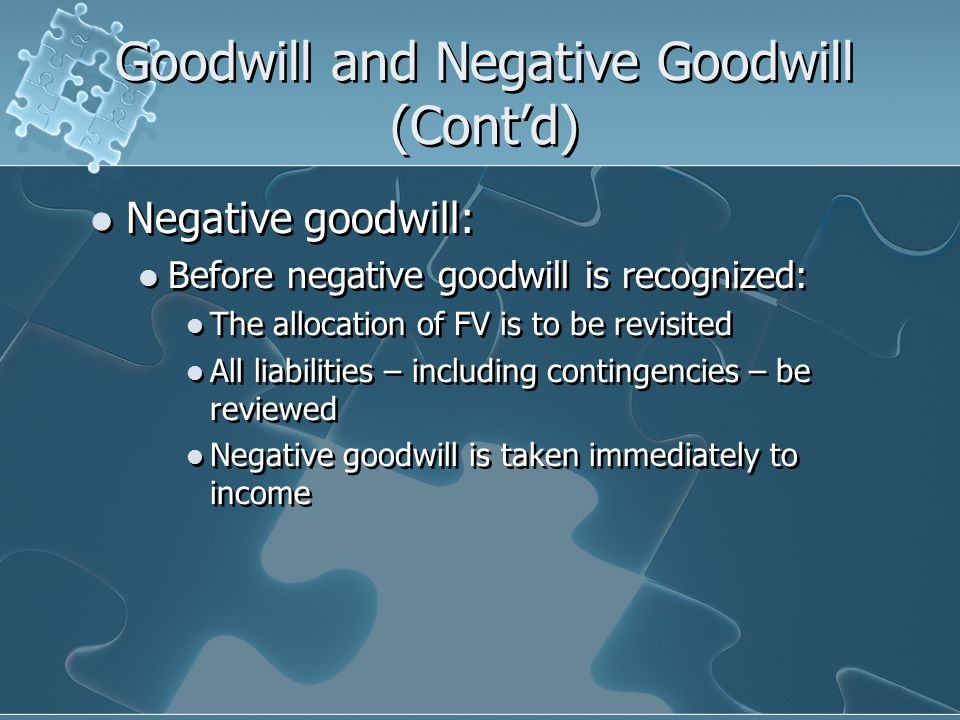 Goodwill and Negative Goodwill (Cont'd)
