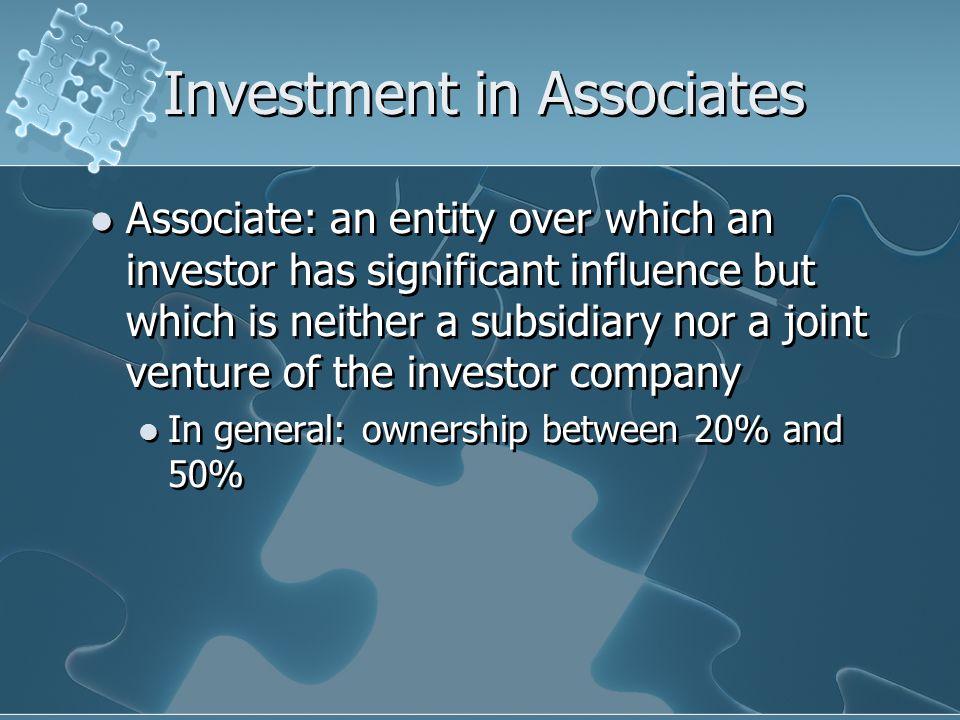 Investment in Associates