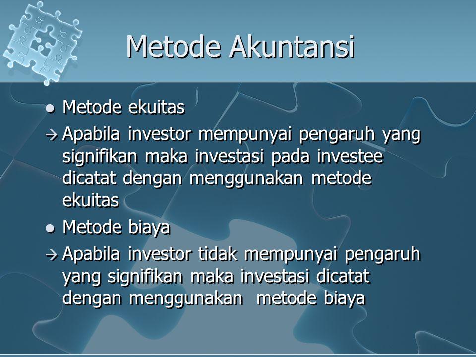 Metode Akuntansi Metode ekuitas