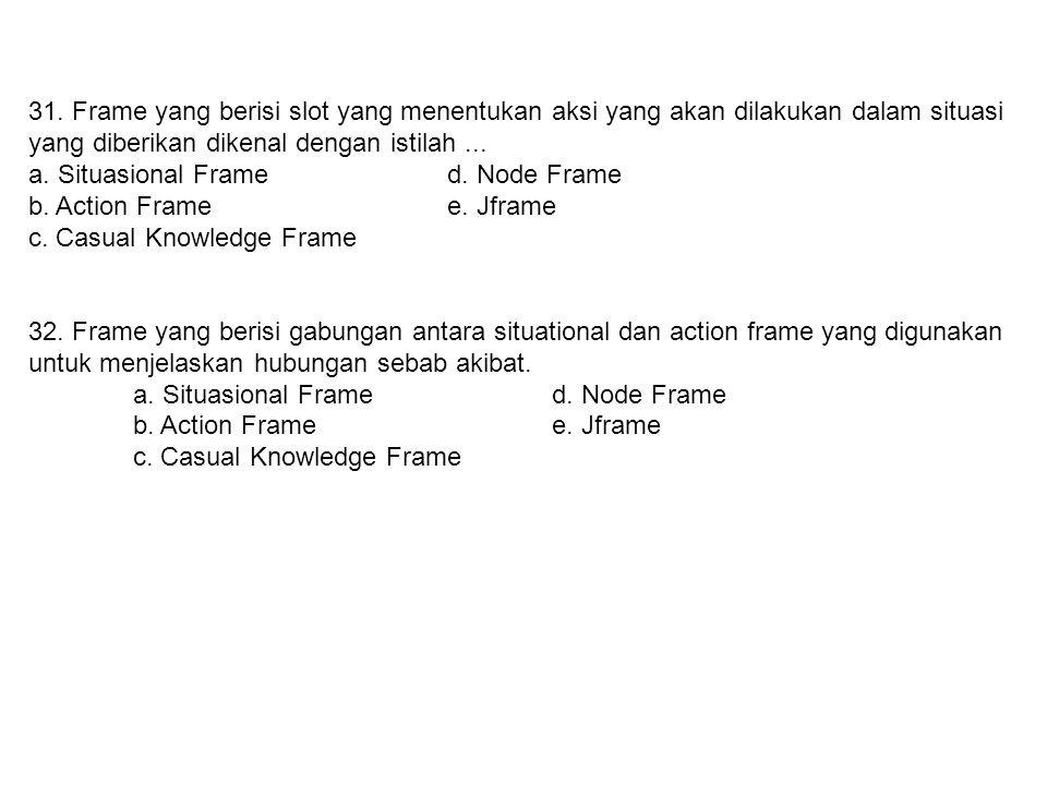 31. Frame yang berisi slot yang menentukan aksi yang akan dilakukan dalam situasi yang diberikan dikenal dengan istilah ...