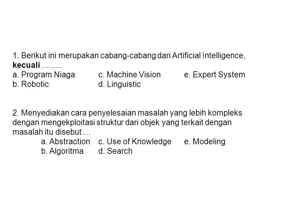 1. Berikut ini merupakan cabang-cabang dari Artificial Intelligence, kecuali .........