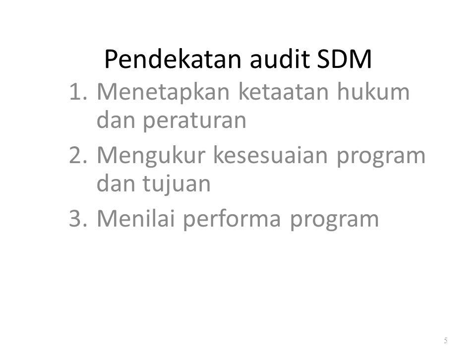 Pendekatan audit SDM Menetapkan ketaatan hukum dan peraturan