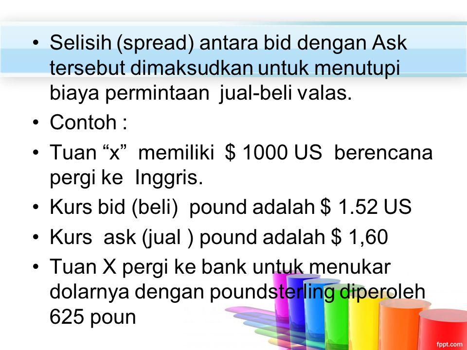 Selisih (spread) antara bid dengan Ask tersebut dimaksudkan untuk menutupi biaya permintaan jual-beli valas.