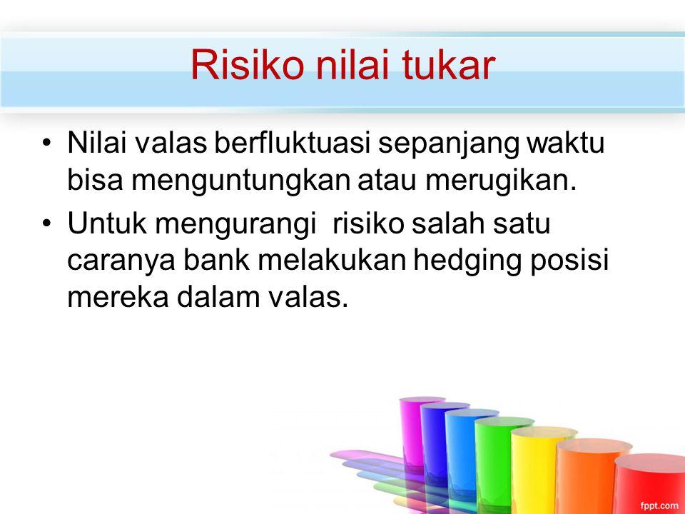 Risiko nilai tukar Nilai valas berfluktuasi sepanjang waktu bisa menguntungkan atau merugikan.