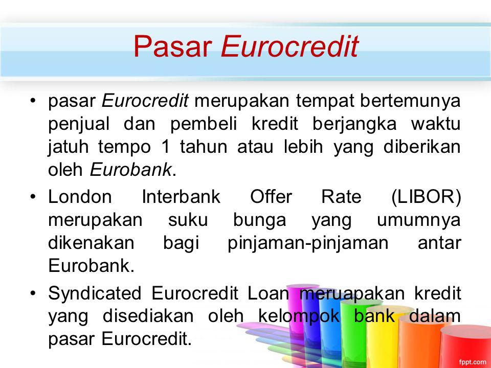 Pasar Eurocredit