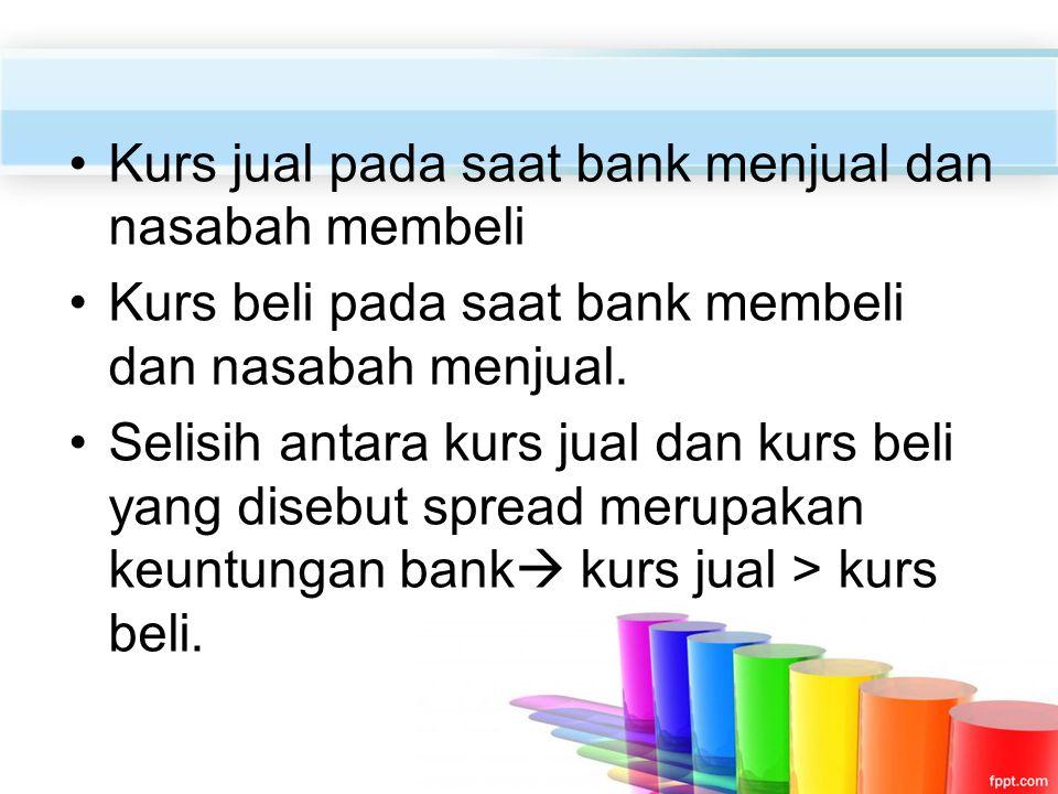 Kurs jual pada saat bank menjual dan nasabah membeli