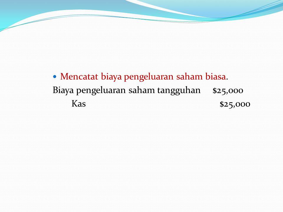 Mencatat biaya pengeluaran saham biasa.