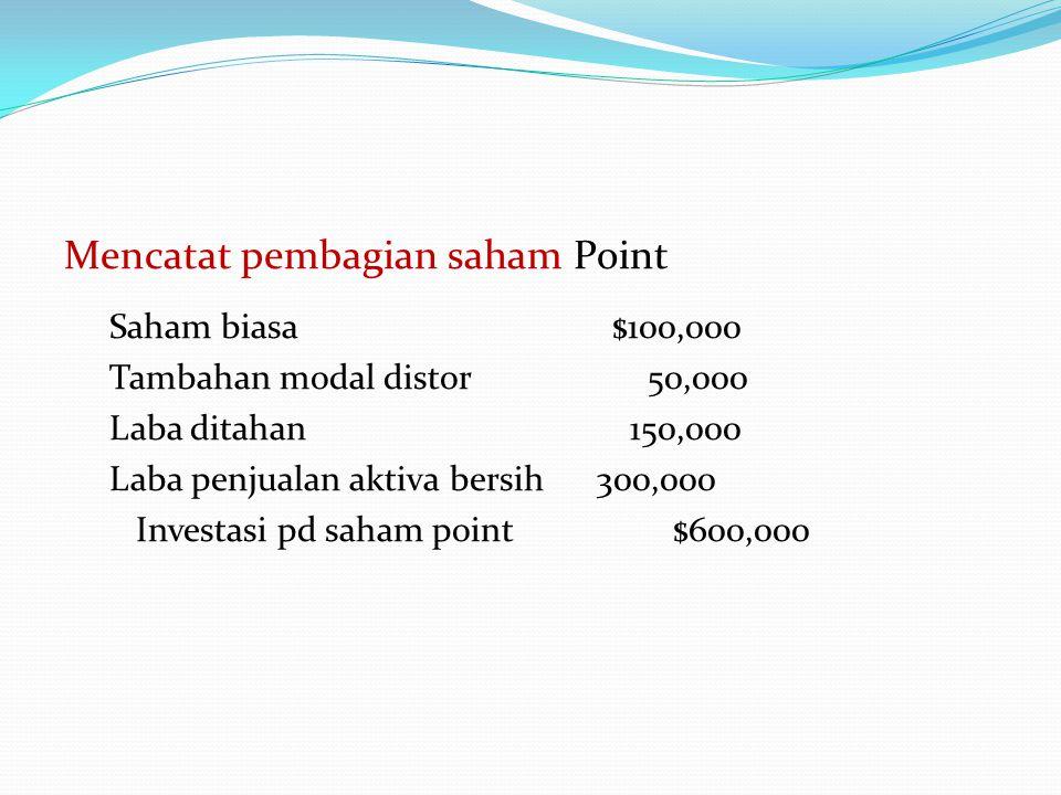 Mencatat pembagian saham Point