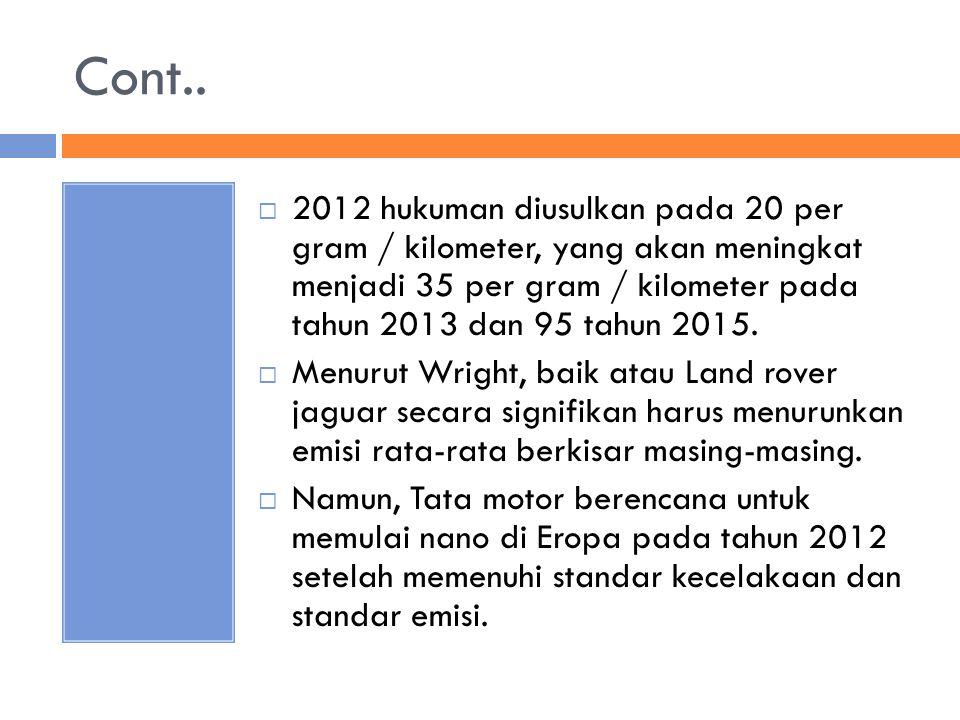 Cont.. 2012 hukuman diusulkan pada 20 per gram / kilometer, yang akan meningkat menjadi 35 per gram / kilometer pada tahun 2013 dan 95 tahun 2015.