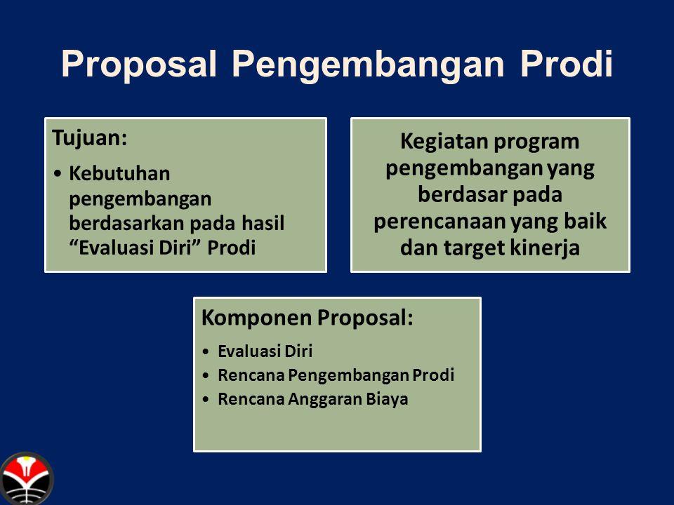 Proposal Pengembangan Prodi