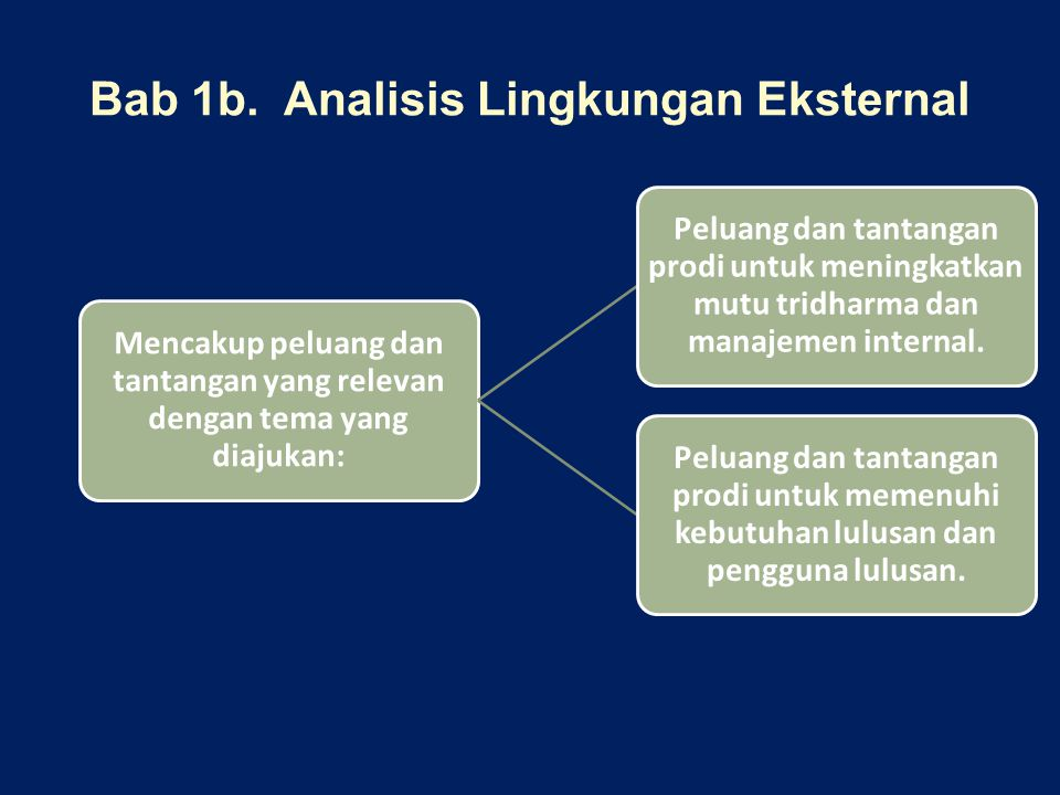 Bab 1b. Analisis Lingkungan Eksternal