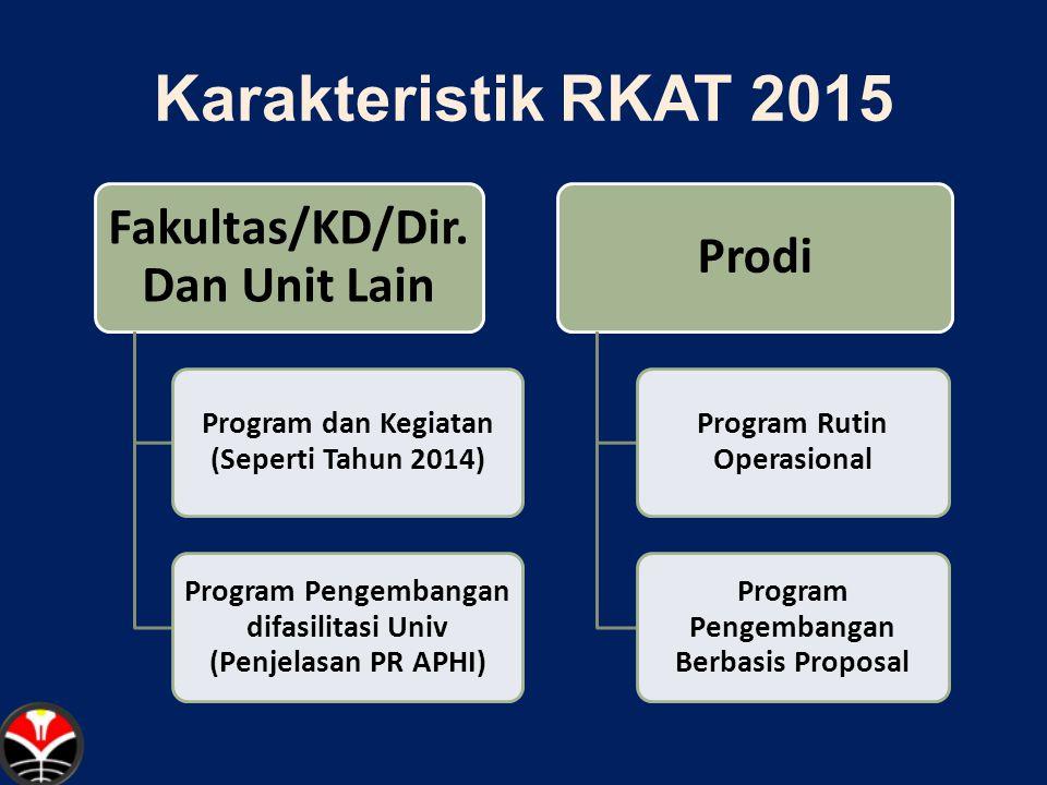 Karakteristik RKAT 2015 Fakultas/KD/Dir. Dan Unit Lain Prodi