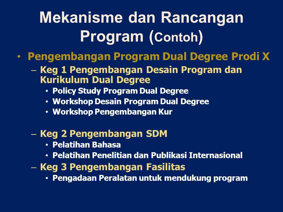 Mekanisme dan Rancangan Program (Contoh)