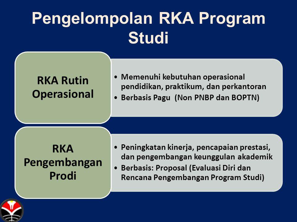 Pengelompolan RKA Program Studi