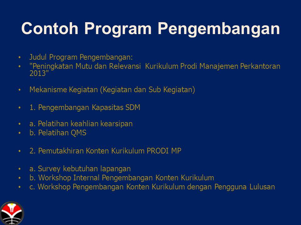 Contoh Program Pengembangan