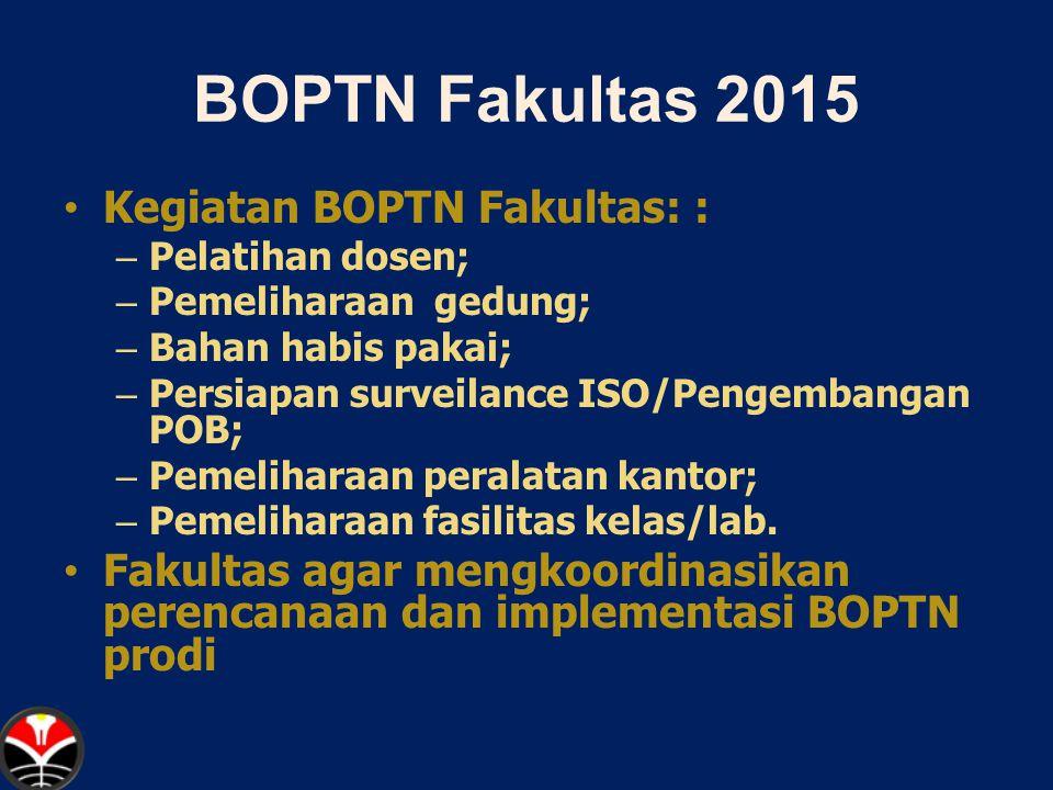 BOPTN Fakultas 2015 Kegiatan BOPTN Fakultas: :
