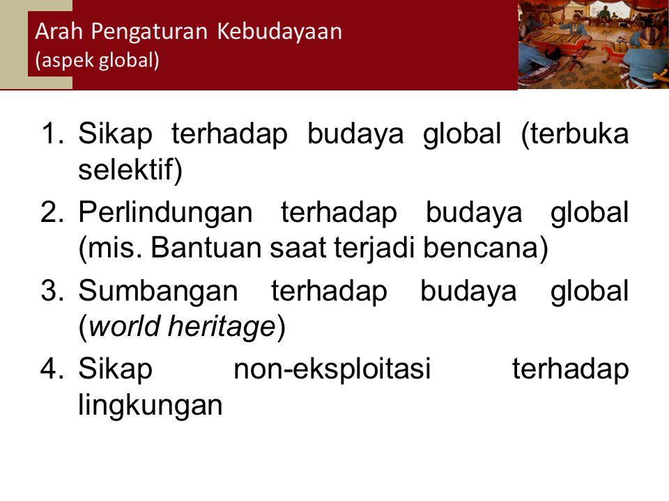 34 Sikap terhadap budaya global (terbuka selektif)